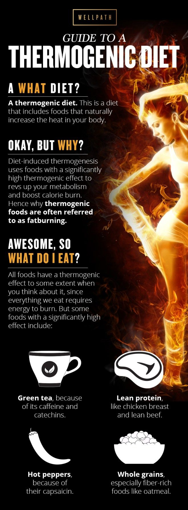 A thermogenic diet includes consuming foods that naturally
