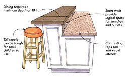 Considerations for Kitchen Islands - Fine Homebuilding Article