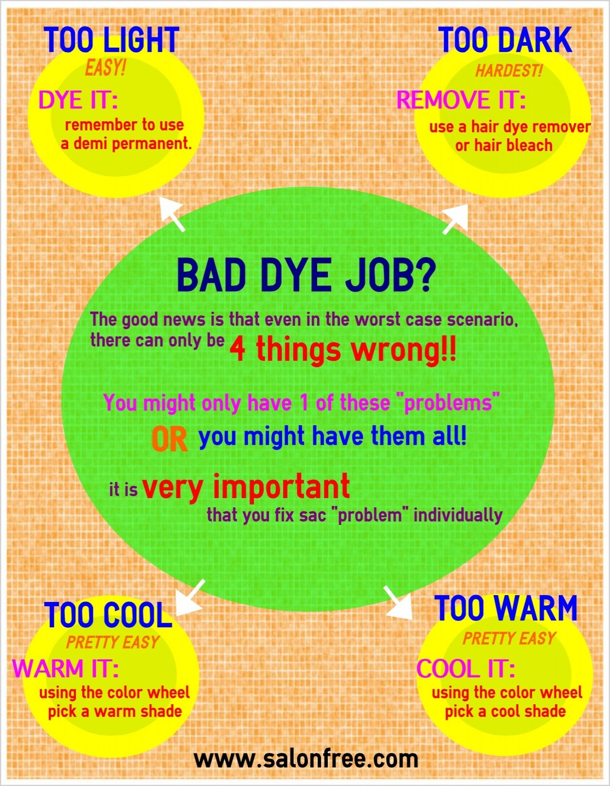 Bad Dye Job? | salonfree®