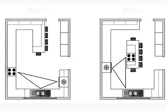 Plan Cuisine Gratuit 20 Plans De Cuisine De 1 M2 A 32 M2 Plan Cuisine Decoration Petit Appartement Cuisine Carre
