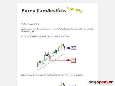 Forex Candlesticks Made Easy Trading With Price Action Free