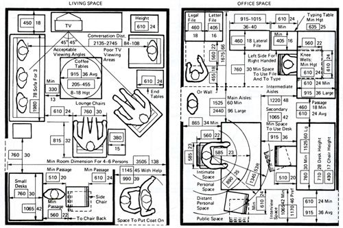office space anatomy pinterest office spaces and anatomy