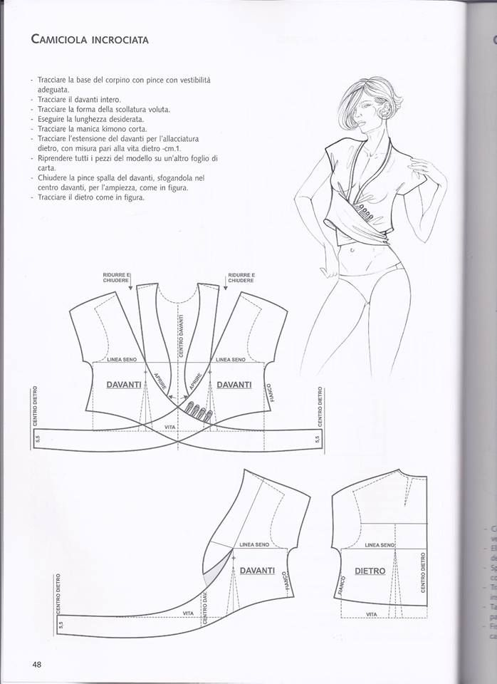 pattern | New Dress Pattern | Pinterest | Dress patterns, Patterns ...
