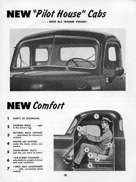 Pin On Dodge Mopar Fargo Plymouths De Soto Chryslers Pickups