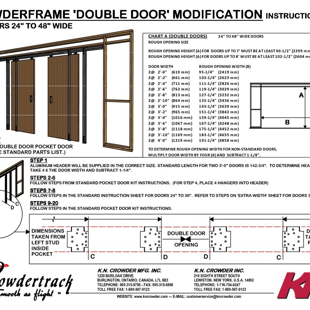 Standard double pocket door sizes httpretrocomputinggeek average double door garage door size doors may appear more challenging to fix at first due to how they shut rubansaba