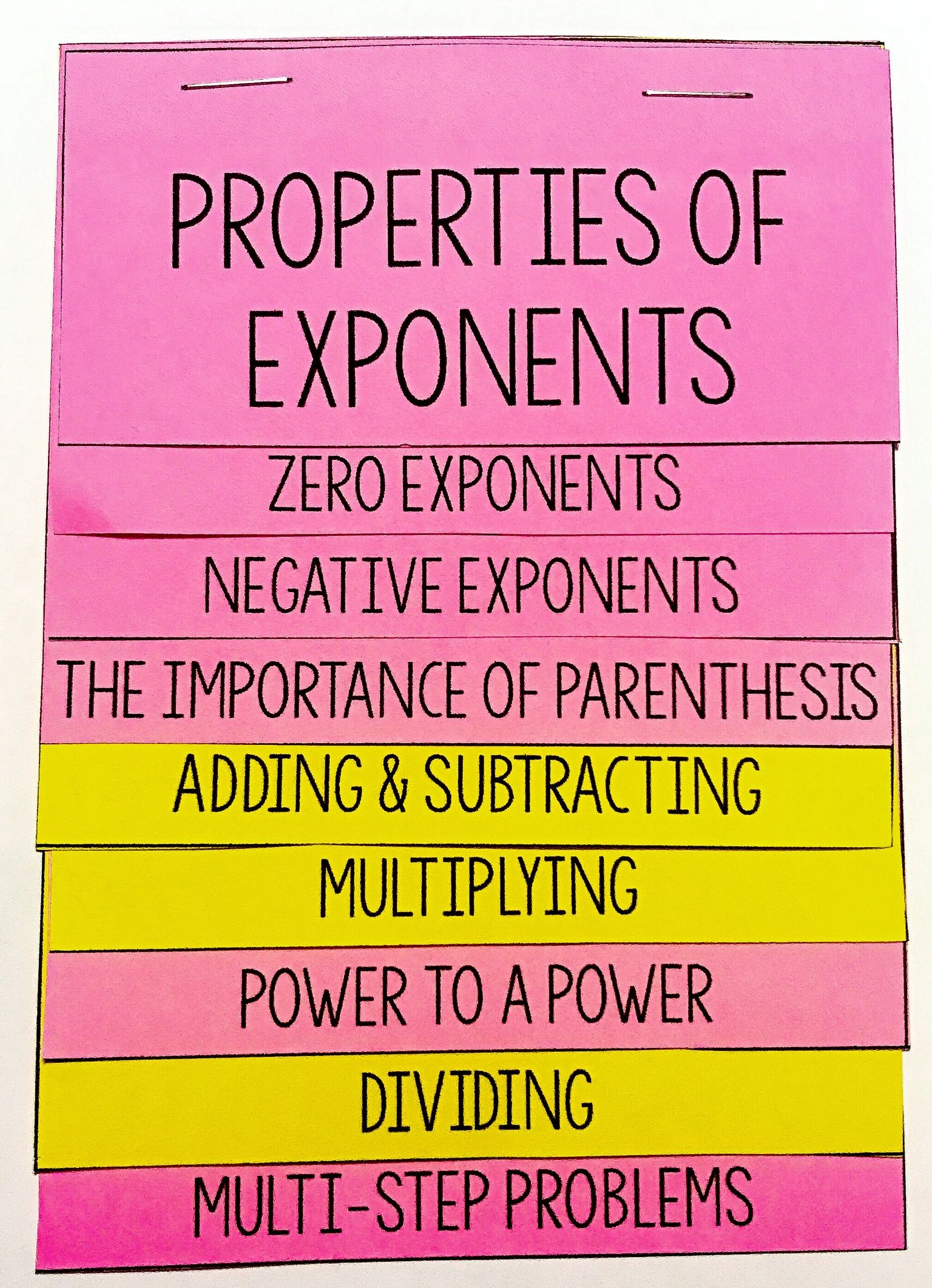 Properties Of Exponents Flip Book