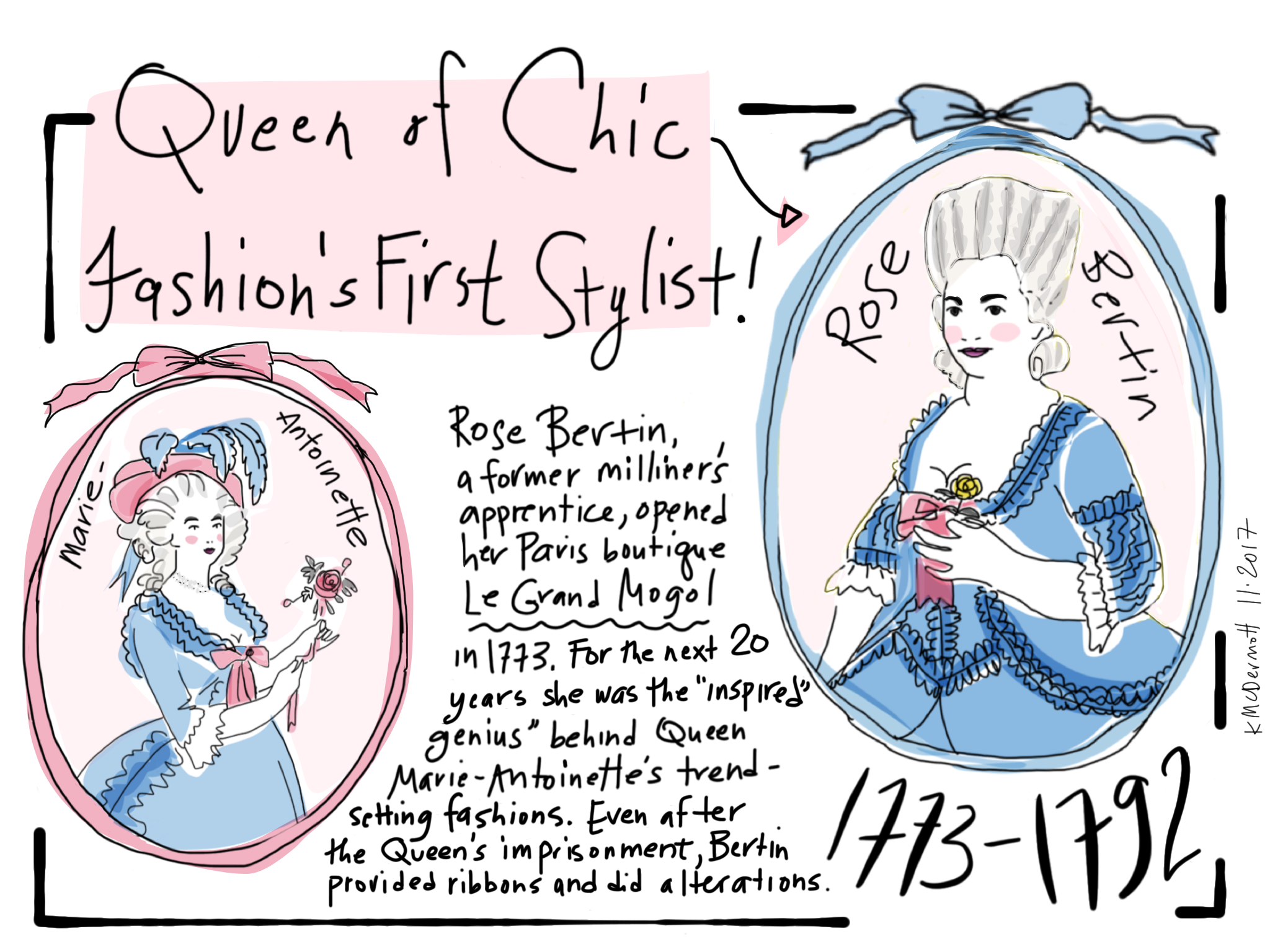 Queen of fashion what marie antoinette wore 1