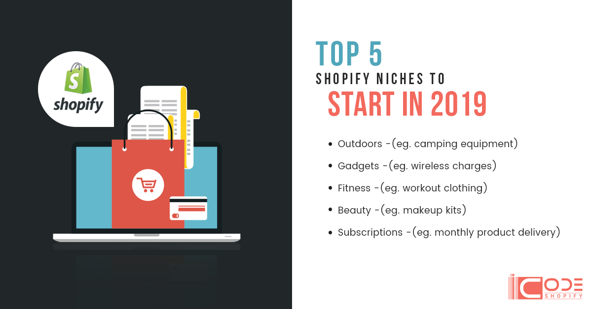 Best Shopify Niches For 2019 Thinking about the best SHOPIFY niche ideas to try in 2019 to get
