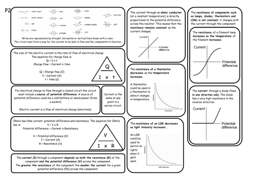 Spice of Lyfe: Physics Equations Gcse Triple
