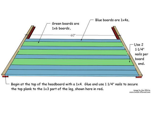 How to Build a Rustic Wood Headboard | Rustic wood ...