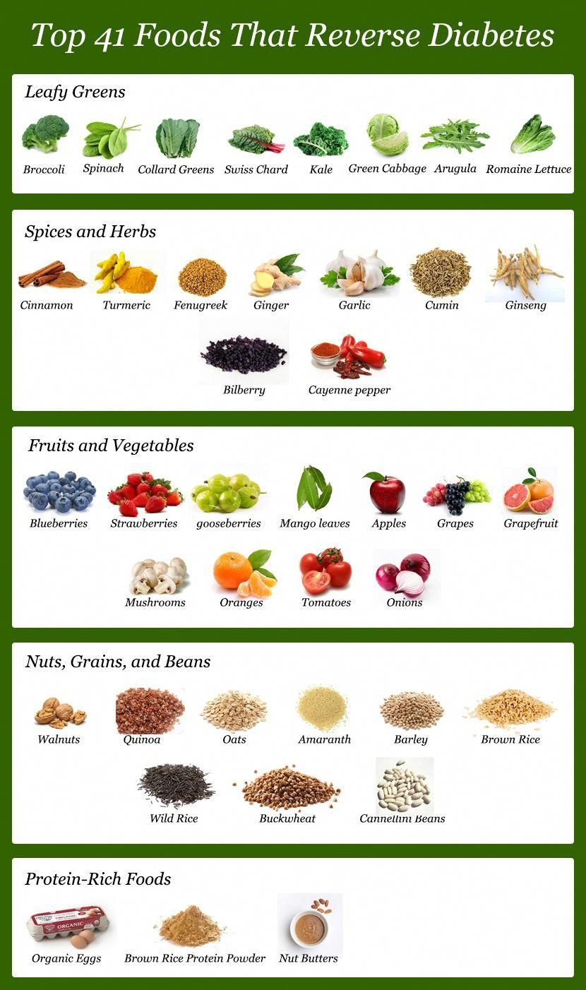 Diabetic Food List Top 41 Foods To Reverse Diabetes