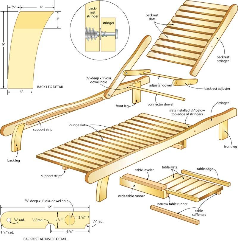 Lounge Chair Woodworking Plans Reposeras De Madera