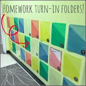 {Peek of the Week} A Peek into Sunny's 4th & 5th Grade Classroom