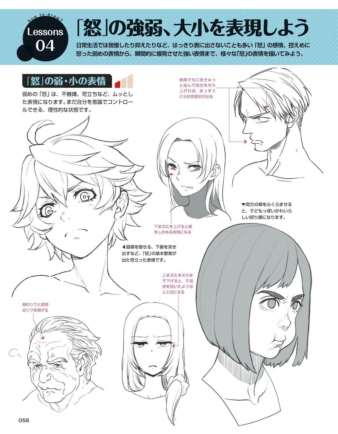 Angry grumpy facial expression (With images) Manga