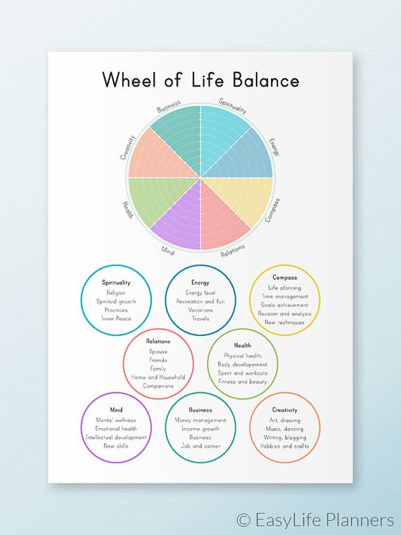 Life Balance Wheel Letter Size Self Construction Personal Organizer Printable Pdf Improving Self Image Template Life Balance Wheel Wheel Of Life Life Balance