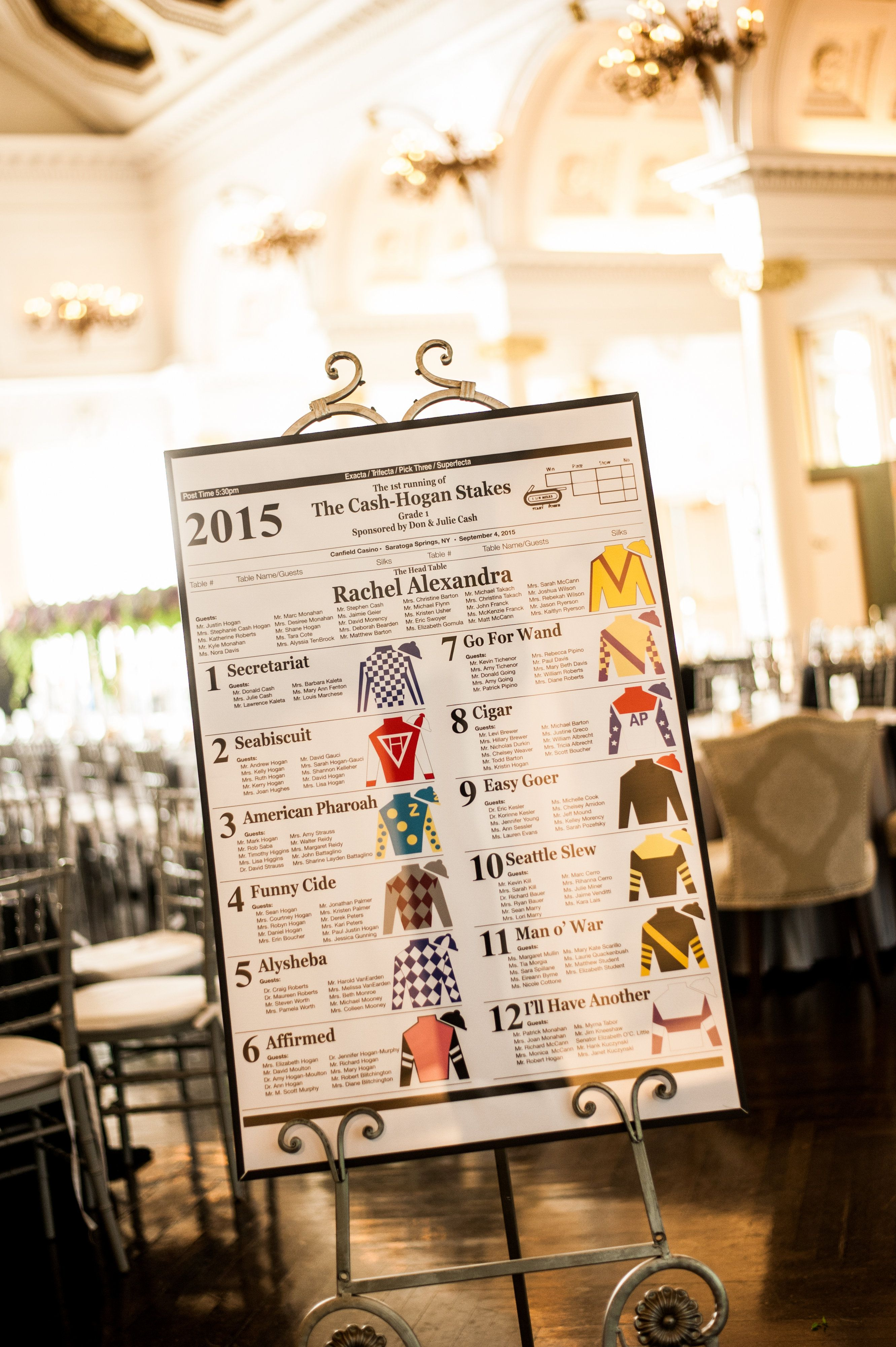 Racetrack inspired wedding ideas. Derby party ideas. Horse racing ...