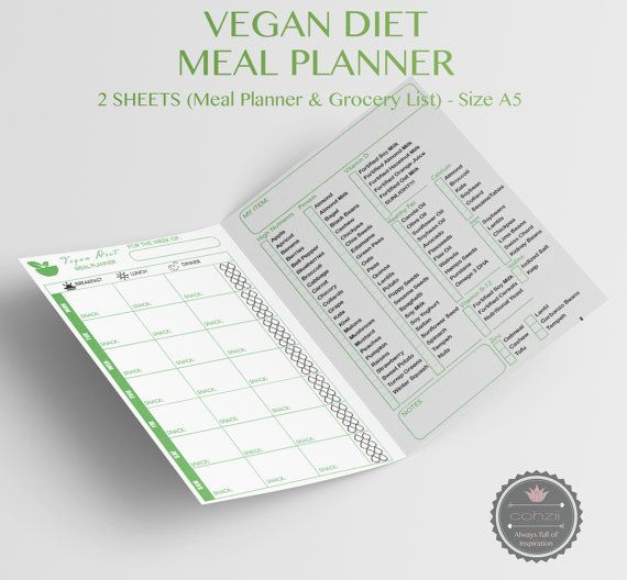 Vegan Diet Meal Planner  A  Printable  Grocery List For Vegan