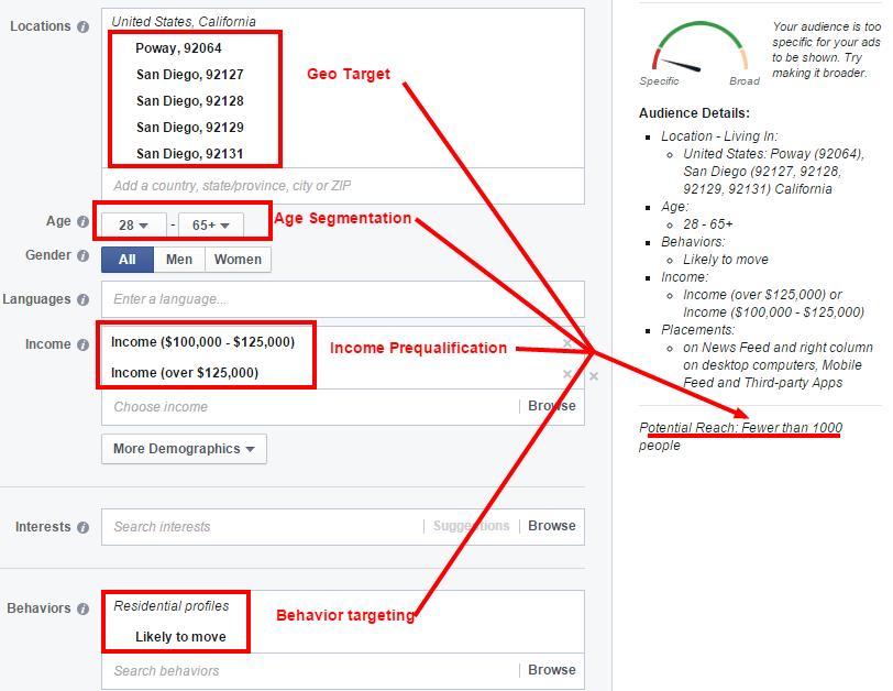 Facebook Ad Segmentation Home Buyers | Ads, Facebook ad, Real estate