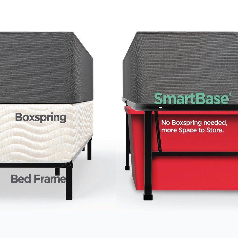 Higbee Bed Frame Box Spring Bed Frame Spring Bed Frame