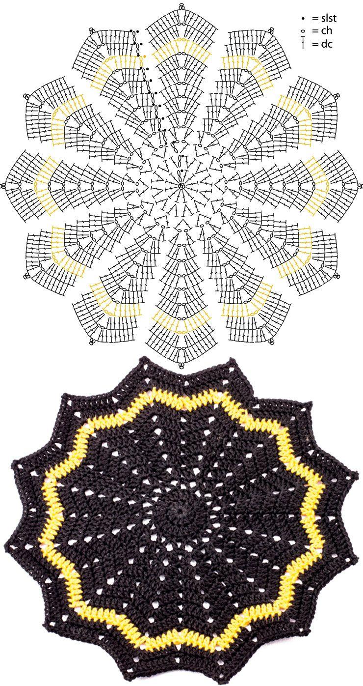 별모양 블랭킷 / 배색 블랭킷 뜨면 예뻐요. PatternThe basic ripple ...