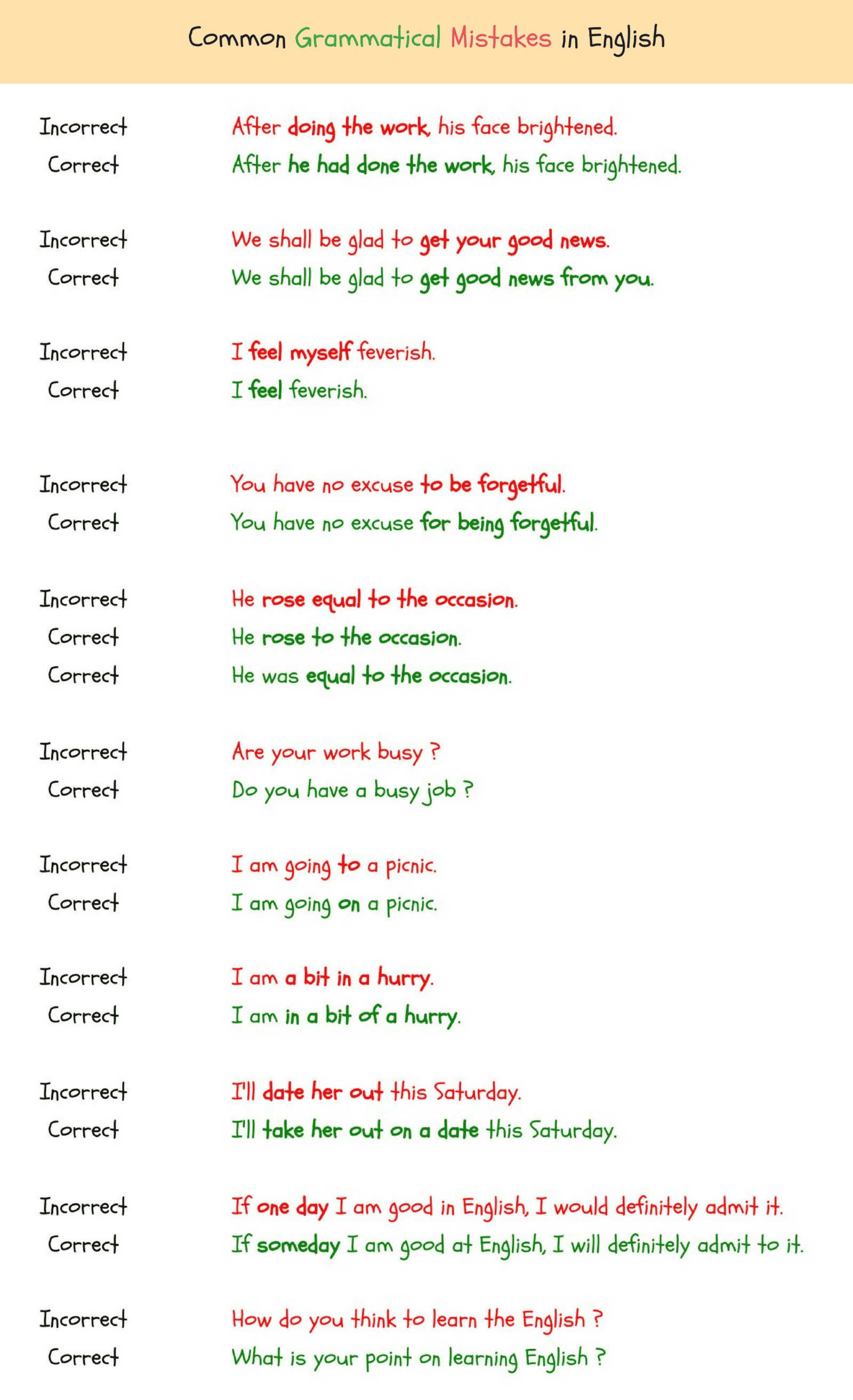 Date rules english