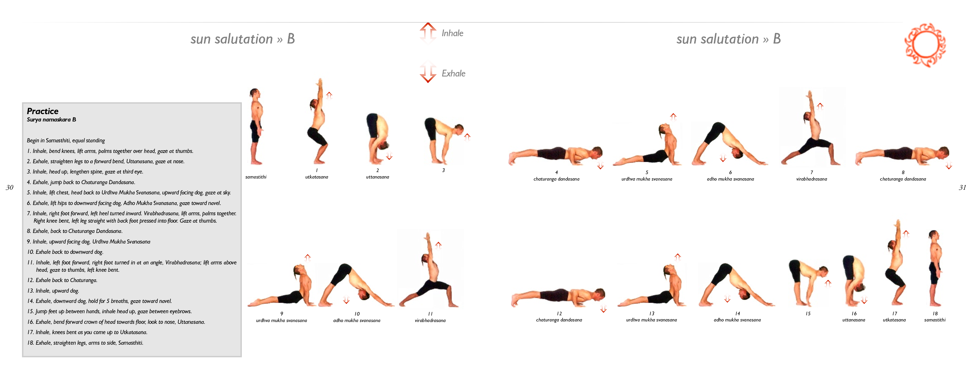 Is there a good pdf of frequent, basic positions yoga