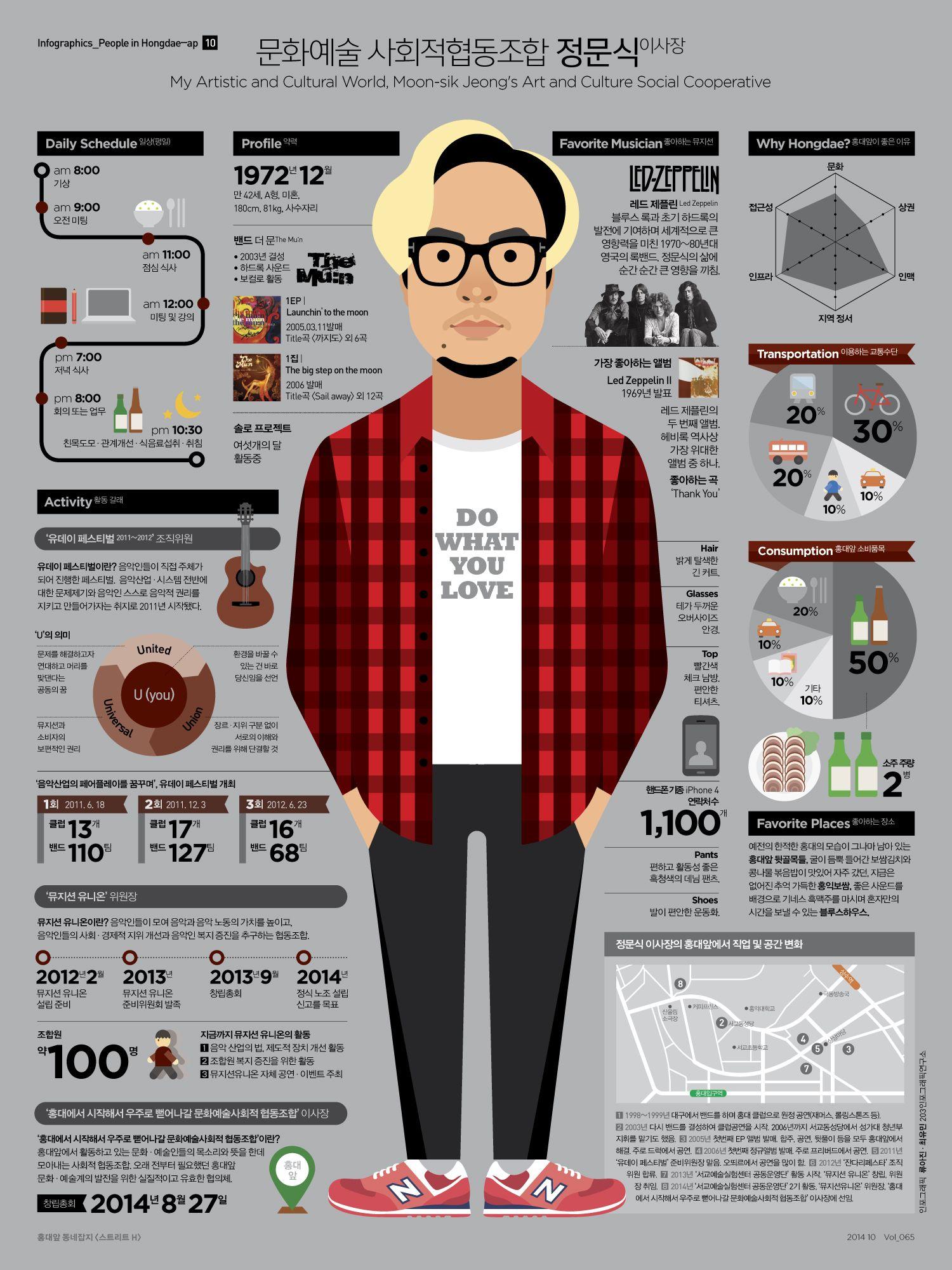 Infographic 디자인 이력서 인포그래픽 이력서