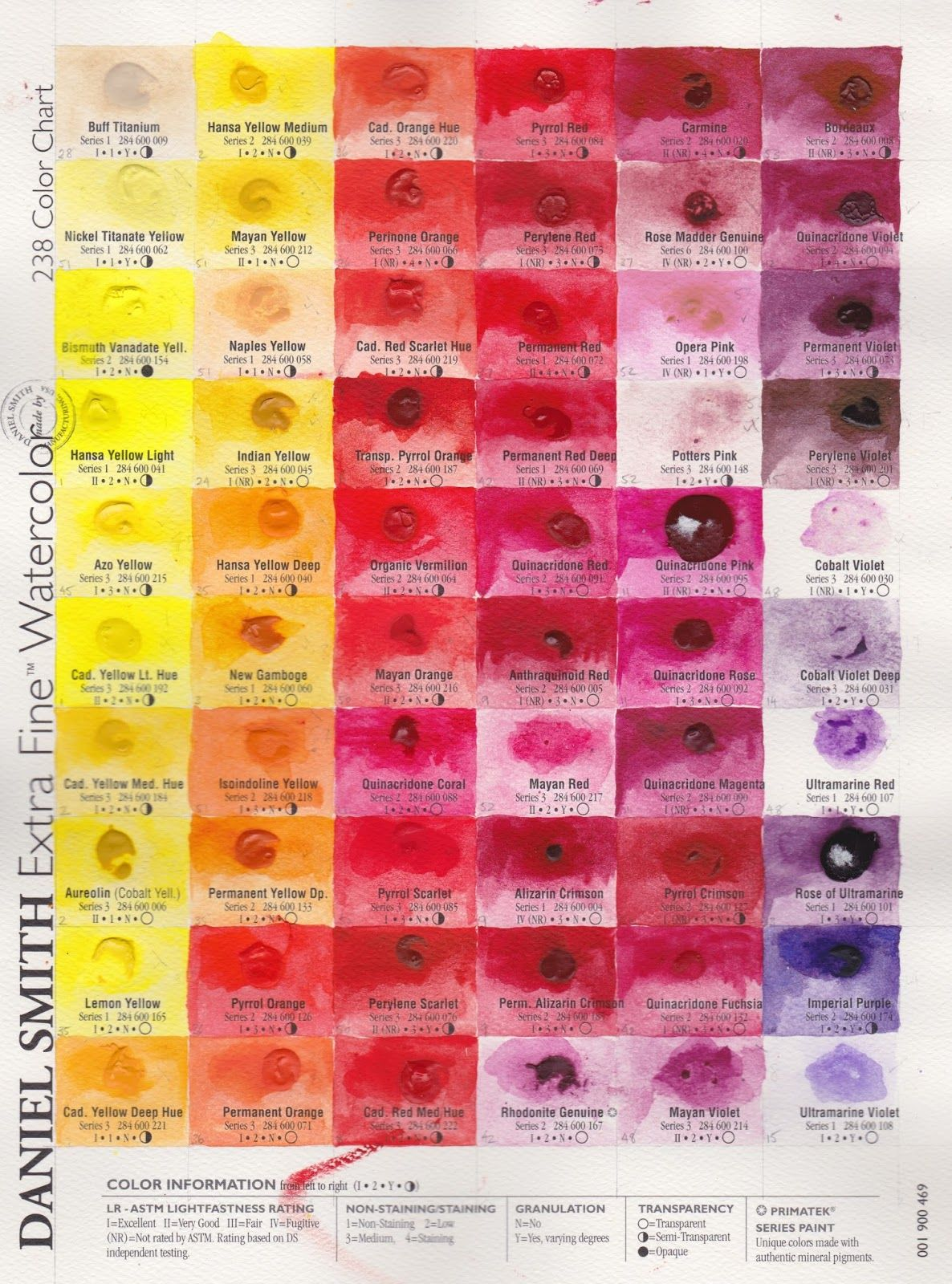 Daniel Smith Try It Dot Cards For Watercolour Theorie Des Couleurs
