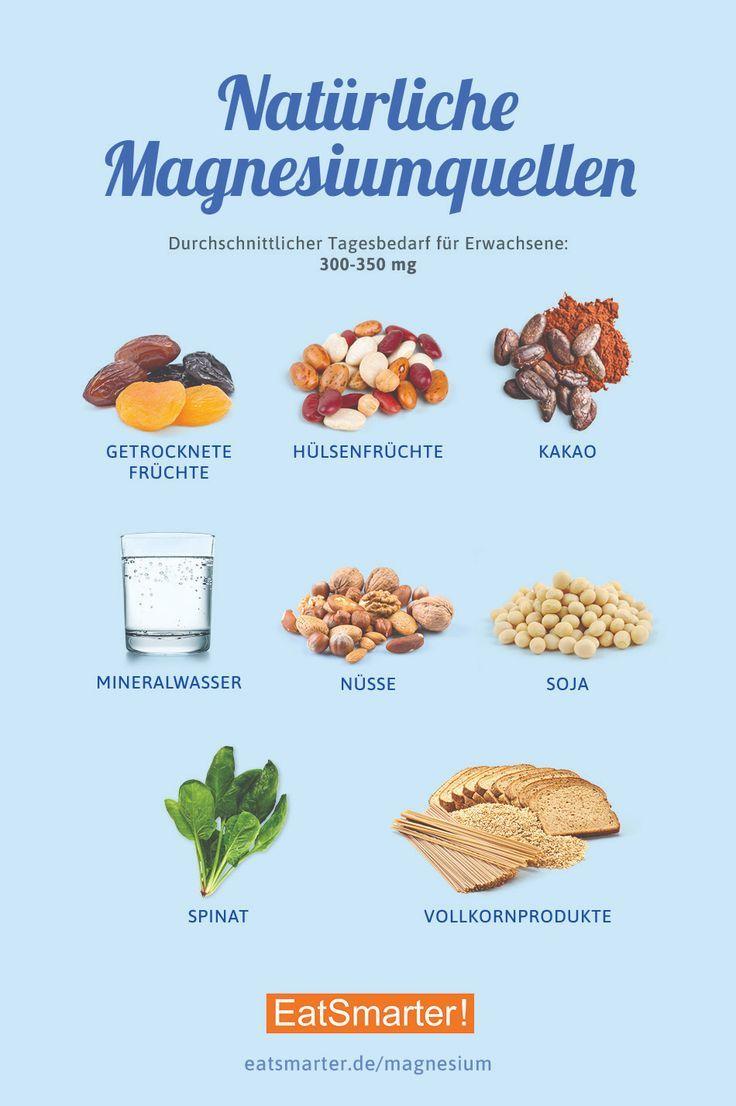 Die wichtigsten Magnesium-Lieferanten