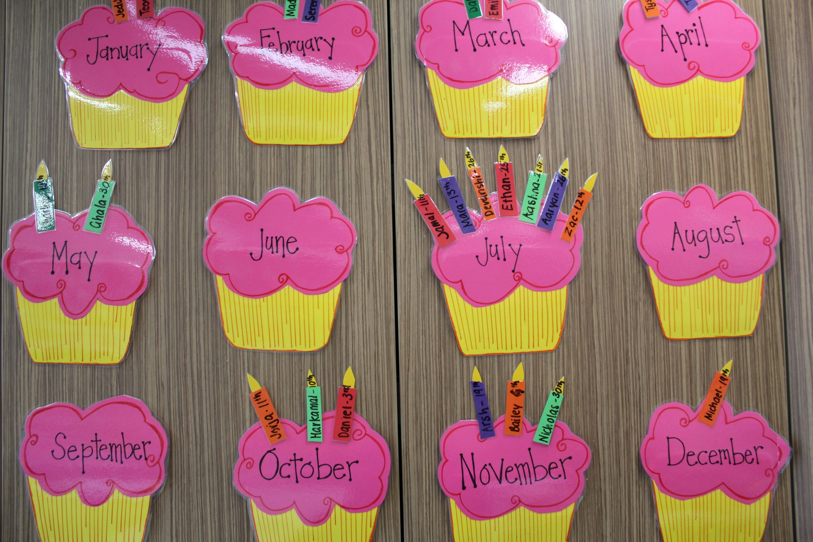 Classroom Decoration Happy Birthday : Birthday charts classroom decoration pinterest
