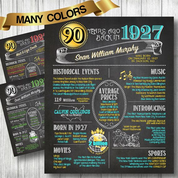 1927 90th Birthday Chalkboard Poster DIGITAL FILE Perfect Gift