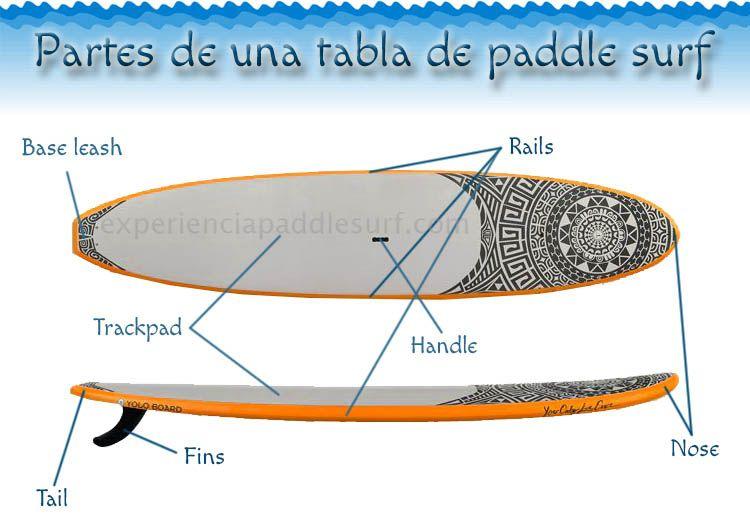 Pin En Paddlesurf