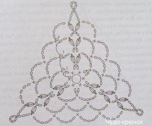 Вязание крючком треугольник в схеме 78