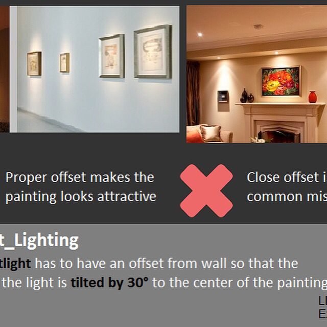 collection home lighting design guide pictures. Lighting Design Guide For Vertical Surfaces Collection Home Pictures