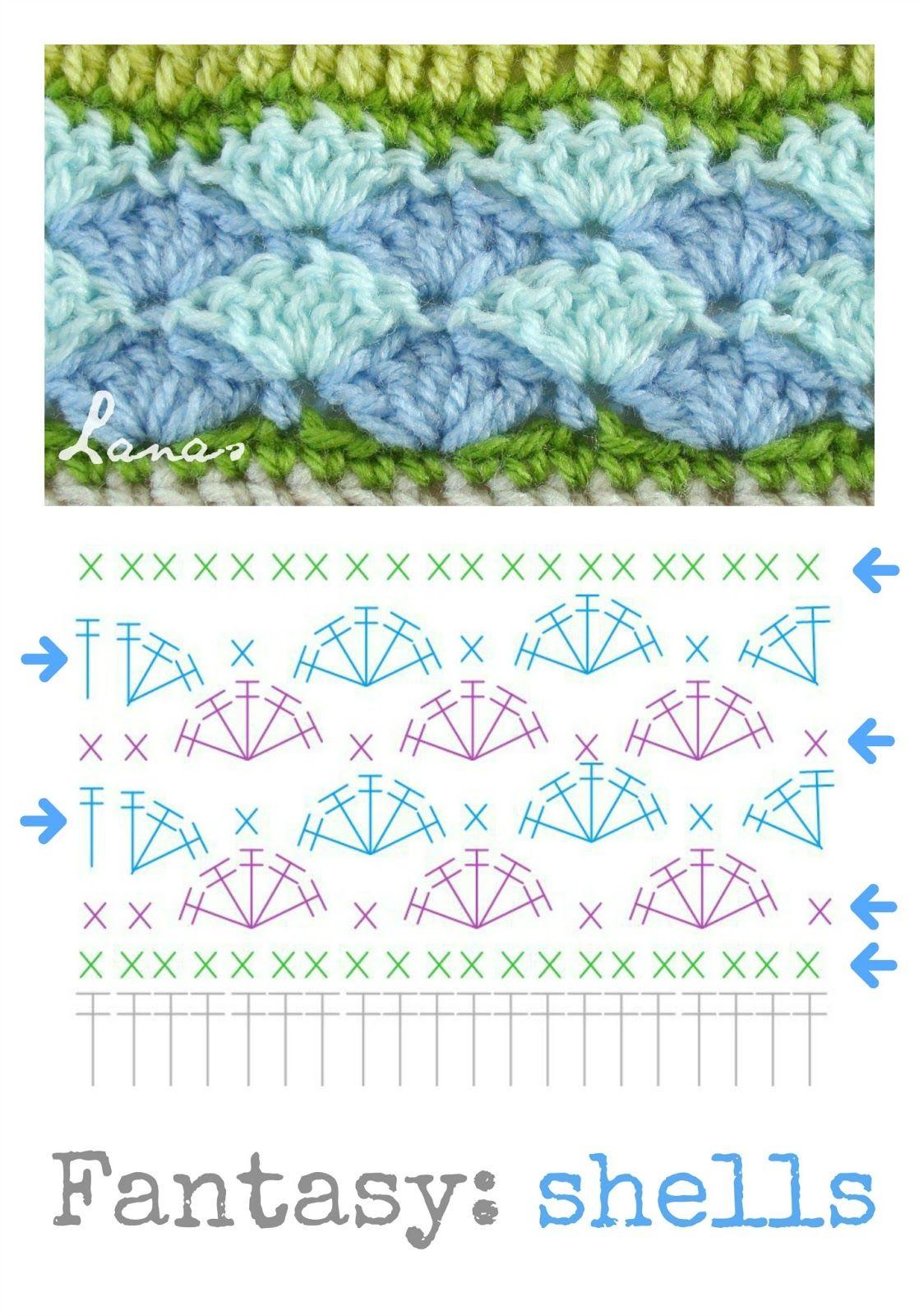 Pin By Debby Fritz On Crafts Pinterest Crochet Stitches Chevron Pattern Diagram Mantas Motif With Chart Blanket Different Patterns Fantasy Manta Shells Teresa Restegui Http
