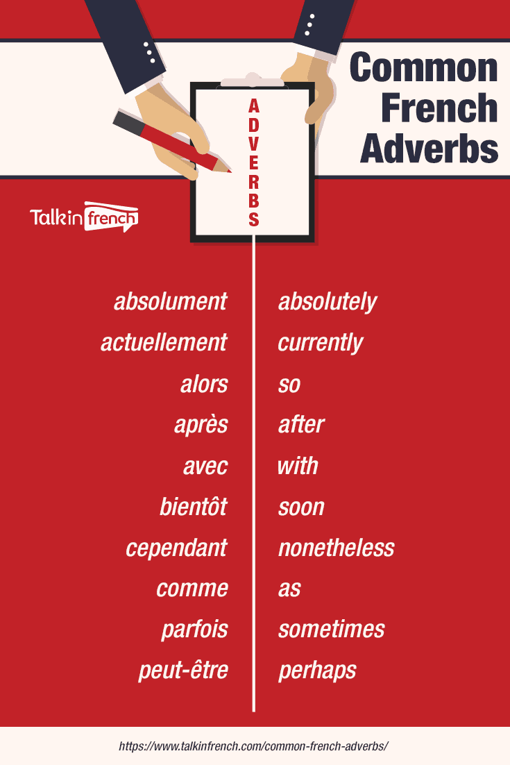 Common French Adverb A List Of 120 Commonly Used In Language Lesson Flashcard Basic Words Essay With English Translation