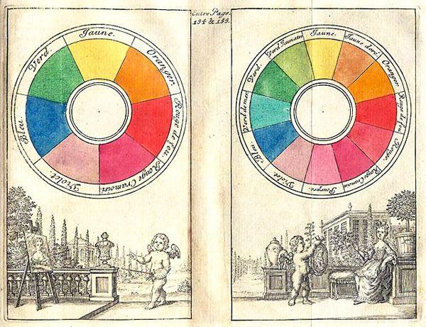Le Cercle Chromatique De Claude Boutet My Inspirations Pinterest