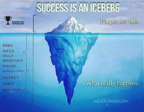 Success Is An Iceberg Staying The Course Thru Adversity Shapes You