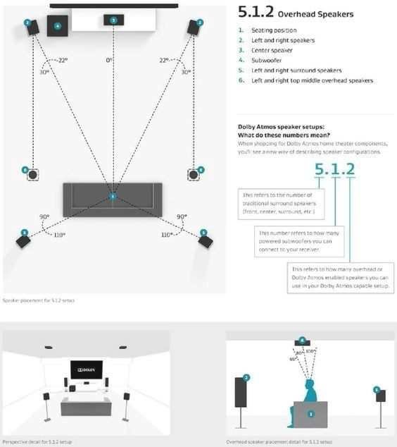 atmos speaker setup theatres home theater speakers also my dreams pinterest rh