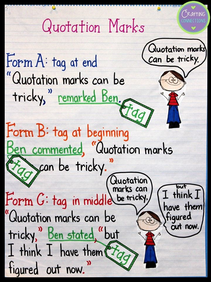 Quotation Marks Anchor Chart With Freebie Anchor Chart Anchor