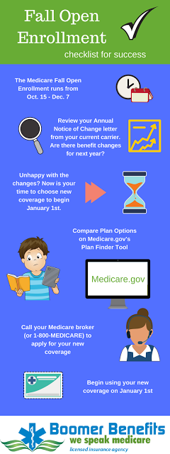 Annual Medicare Open Enrollment Period With Images Open