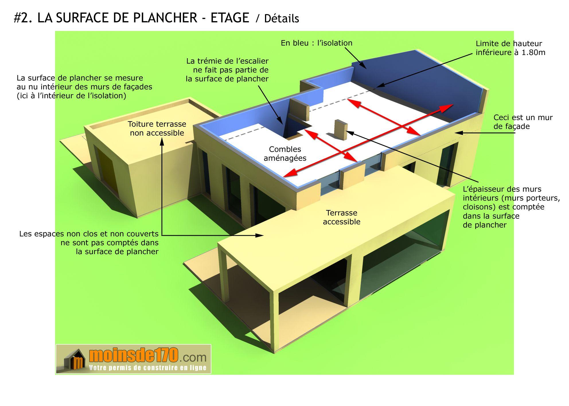 Mesurer La Surface De Plancher De L Etage D Une Maison Individuelle Toiture Terrasse Surface Plancher