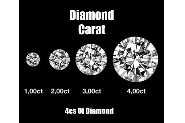 Diamond Certification  Know Diamonds Authenticity Certificate
