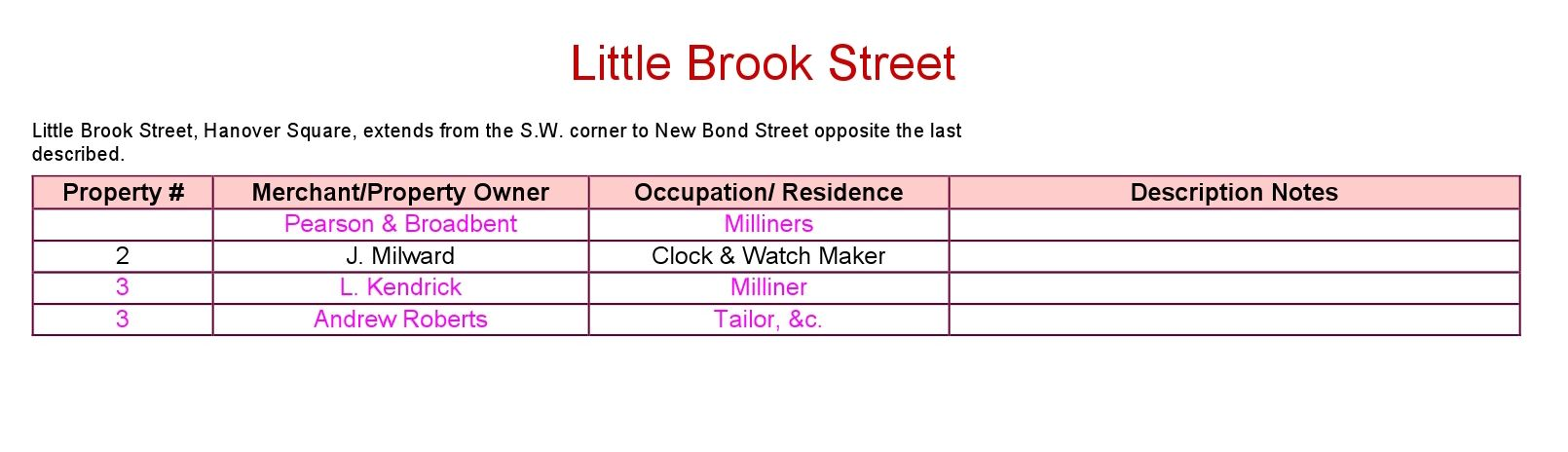 Little Brook Street, Hanover Square, extends from the S.W