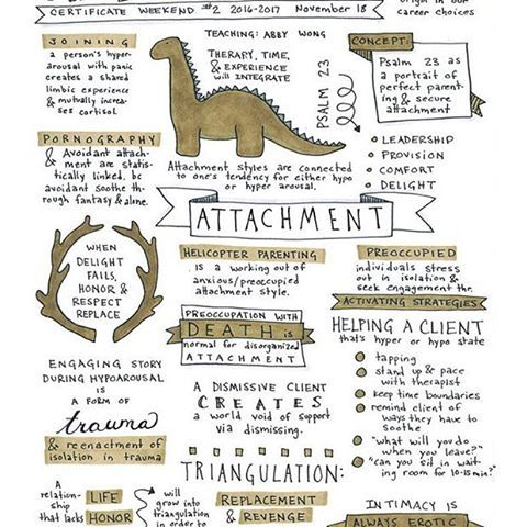An #irrelevantdinosaur and graphic notes from a certificate - certificate for training