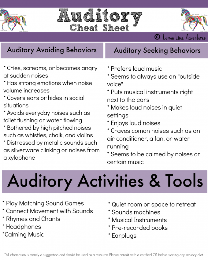 Autism Study Links Sensory Difficulties >> Auditory System Sensory Processing Explained Occupational Therapy