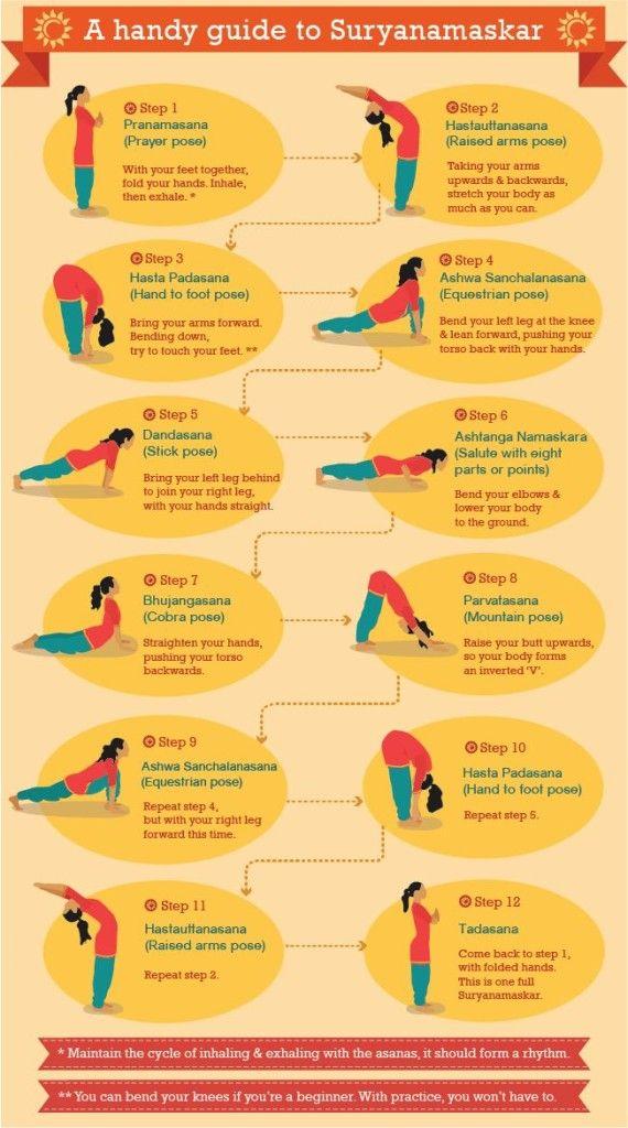 Monday Sparkle 58 Get The Glow With Surya Namaskars Basic Yoga How To Start Yoga Basic Yoga Poses
