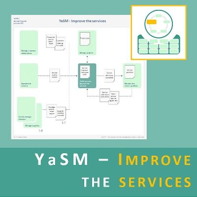 Lp5 Improve The Services Service Quality