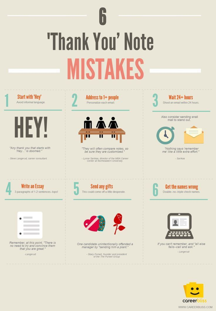 6 \u0027Thank You\u0027 Note Mistakes Infographic from CareerBliss How long