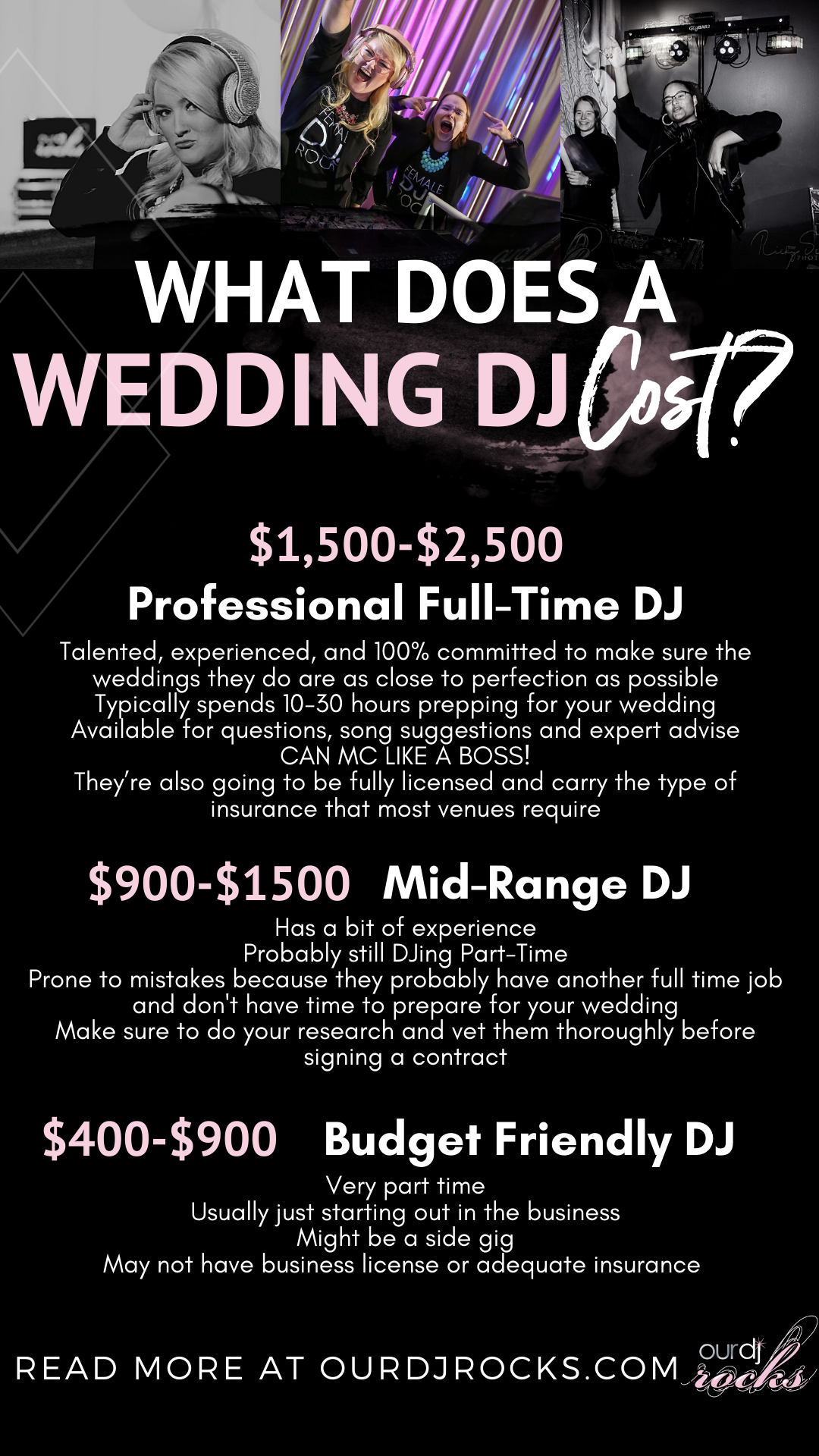 What Does A Wedding Dj Cost In 2020 Wedding Dj Dj Wedding Prices